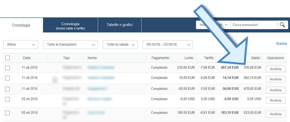 Statistiche PayPal