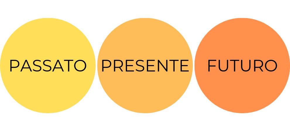 Tarocchi di Marsiglia TdM Francesco Guarino Passato Presente Futuro