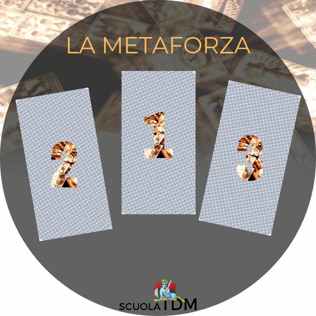 Tiraggio Della Metaforza
