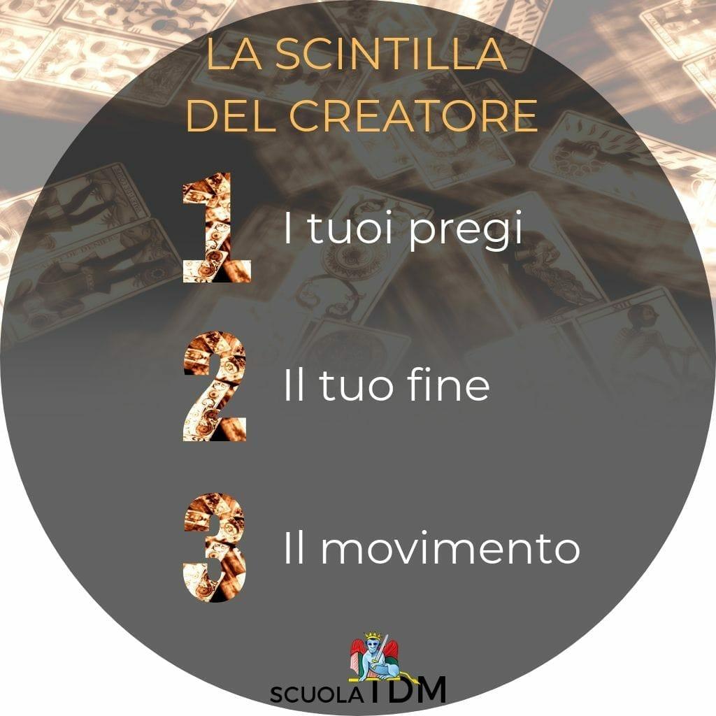 Consulto Tarocchi Metodo Di Lettura La Scintilla Del Creatore