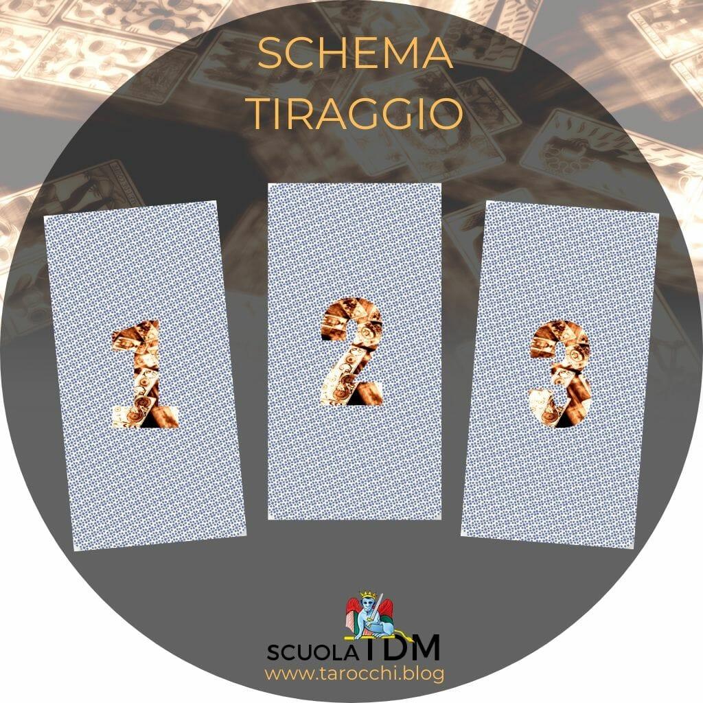 Schema Tiraggio Tarocchi Cartomanzia scuola TdM
