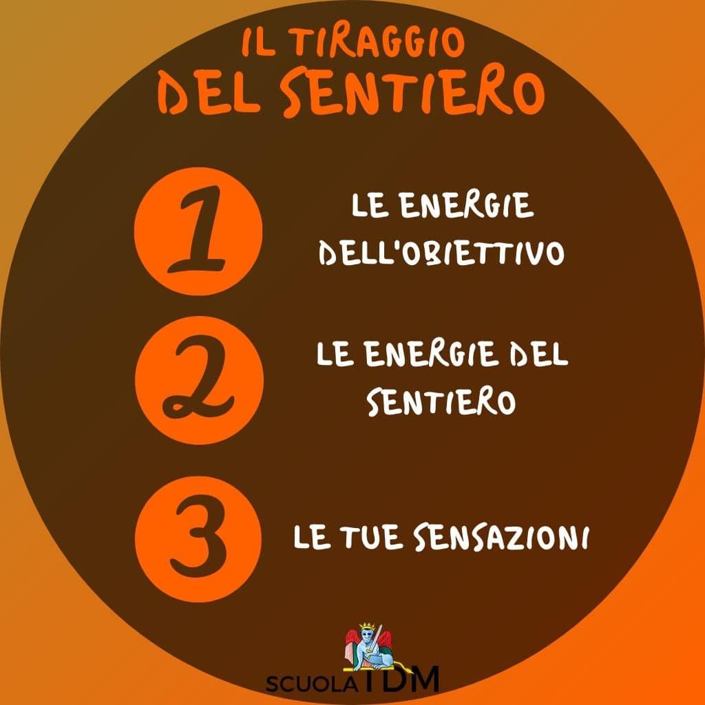 Tiraggio Del Sentiero 1-min