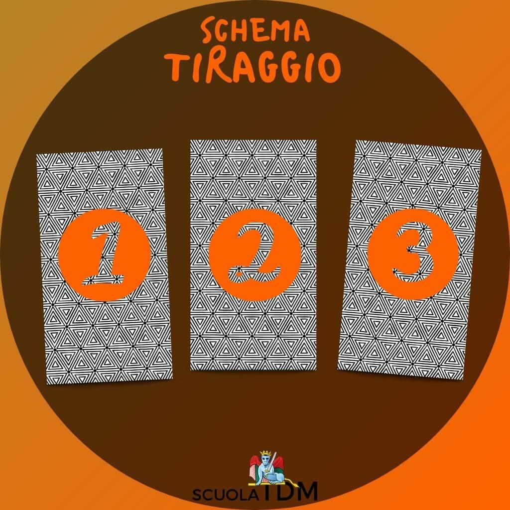 Tiraggio Del Sentiero 2-min
